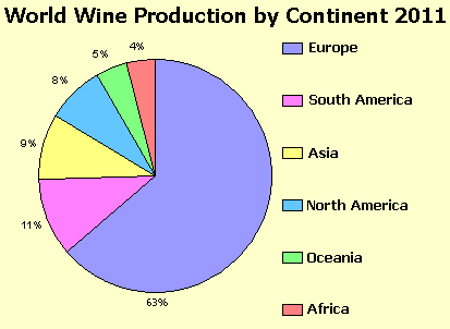 wine_producing_by_country.png